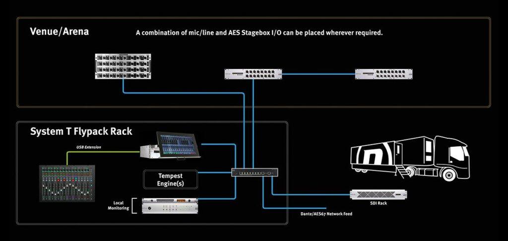 SSL System T TCR Diagram